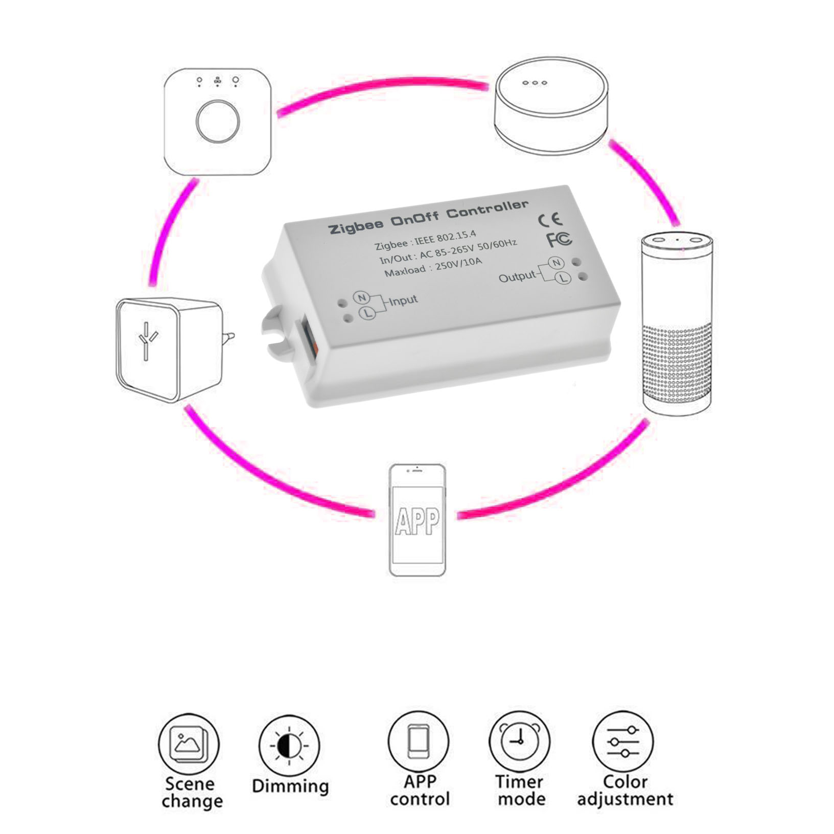 Details about Zigbee OnOff Controller Channel Switch For Amazon Alexa  Samsung SmartThings App